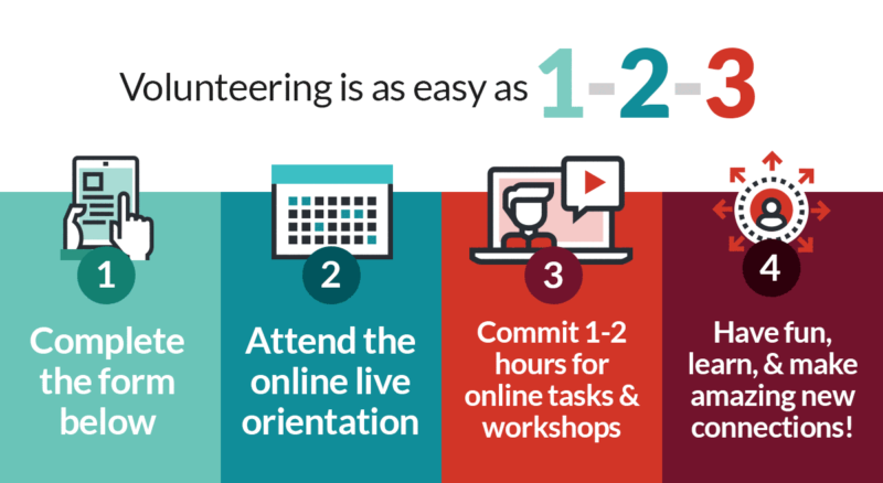 Volunteering is as easy as 1-2-3